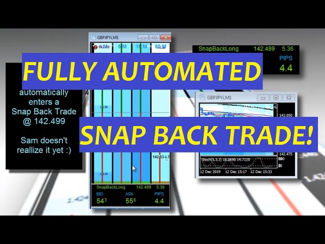 Fully Auto Snap Back Trade Banks +45 Pips! (I only got +10) Automated Forex Trading Software