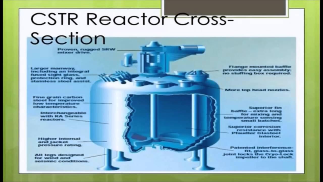 Continuous Stirred Tank Reactor CSTR Case Study Reactor - Cstr reactor design