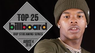 Baixar Top 25 • Billboard Rap Songs • August 4, 2018 | Streaming-Charts