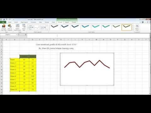 cara-membuat-grafik-di-microsoft-excel-2010