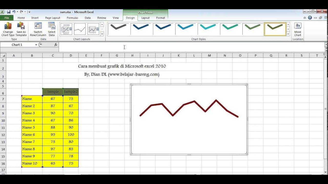 Cara membuat grafik di Microsoft excel 2010 - YouTube