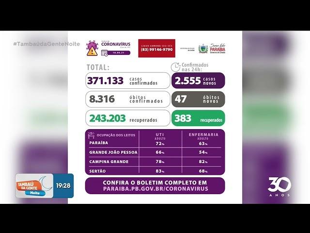 Boletim COVID-19 - 18-06-2021 -Tambaú da Gente Noite