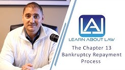 The Chapter 13 Repayment Process