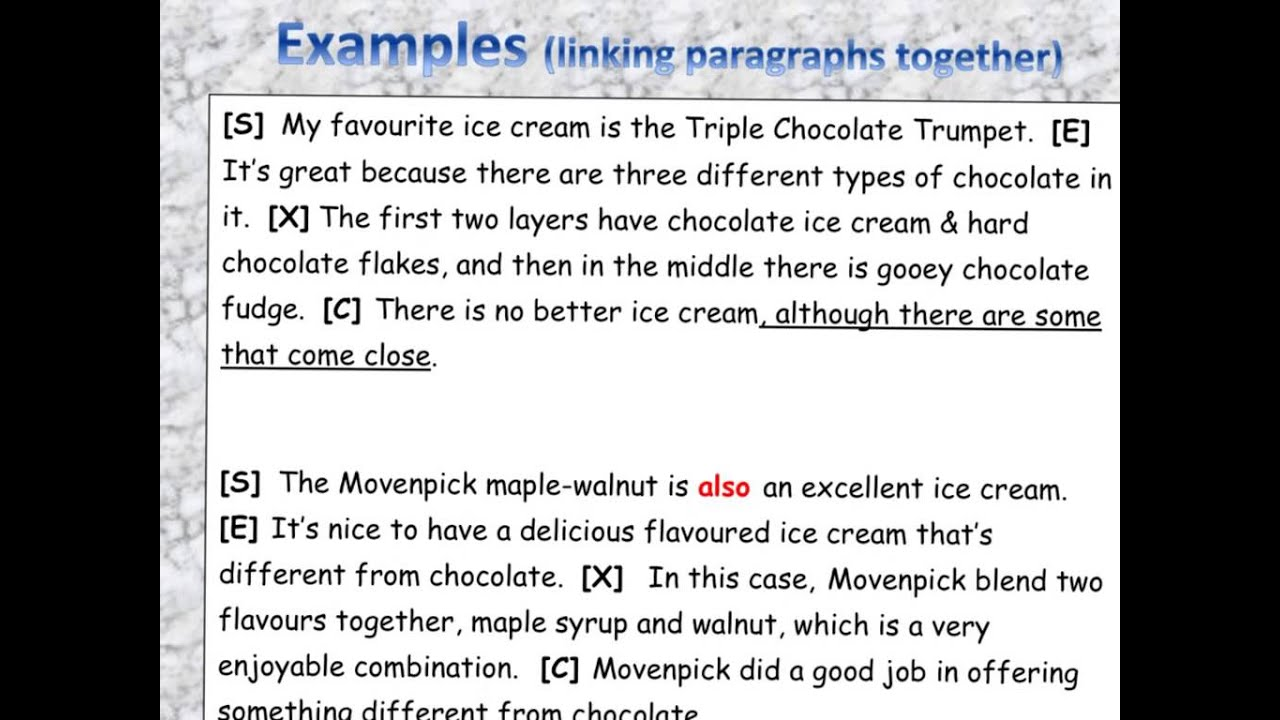manchester university essay phrases Useful phrases (university of westminster, uk) suggests words and phrases to introduce, conclude, add information and more linking words (rmit, aus) a short example showing why these words are important for cohesion, and useful lists of words you could use.