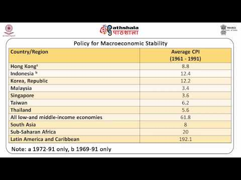 Asian tigers and industrialization (BSE)