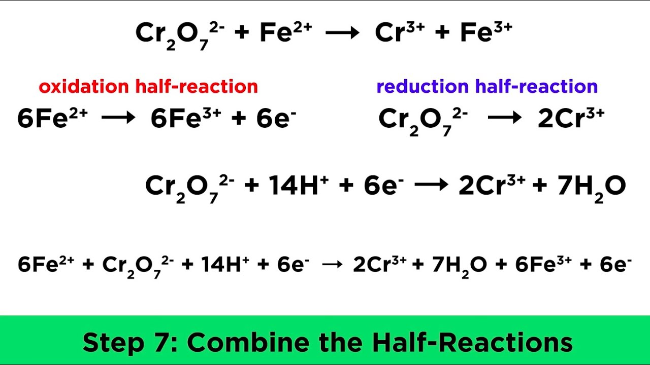 Balancing Redox Reactions in Acidic and Basic Conditions - YouTube
