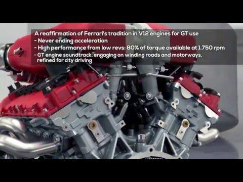 フェラーリ GTC4ルッソ のエンジン