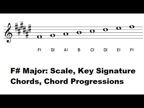 The Key Of F Major F Sharp Major Scale Key Signature Piano