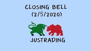 Closing Bell: Day Trading (2/5/2020), U.S stock market