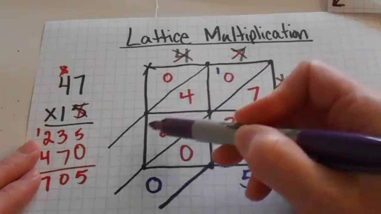 medium resolution of How to do Lattice Multiplication (3rd and 4th grade) - YouTube