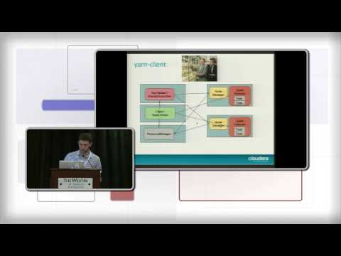 Spark on YARN: a Deep Dive - Sandy Ryza (Cloudera)