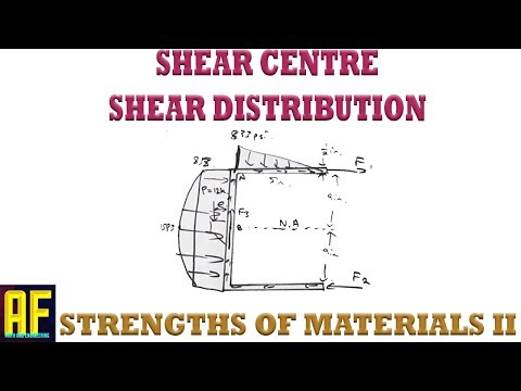 Shear Centre Stress Distribution Explained - Why Tau / 2 and What Distance for Moments?