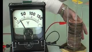 Cette vidéo présente la reconstitution d'une pile électrique suivan...