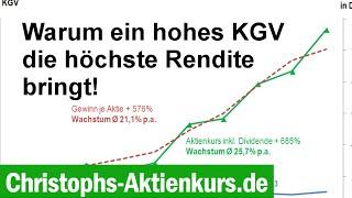 Novo Nordisk Aktie - Hohes KGV UND Hammer-Rendite! | Christophs Aktienkurs