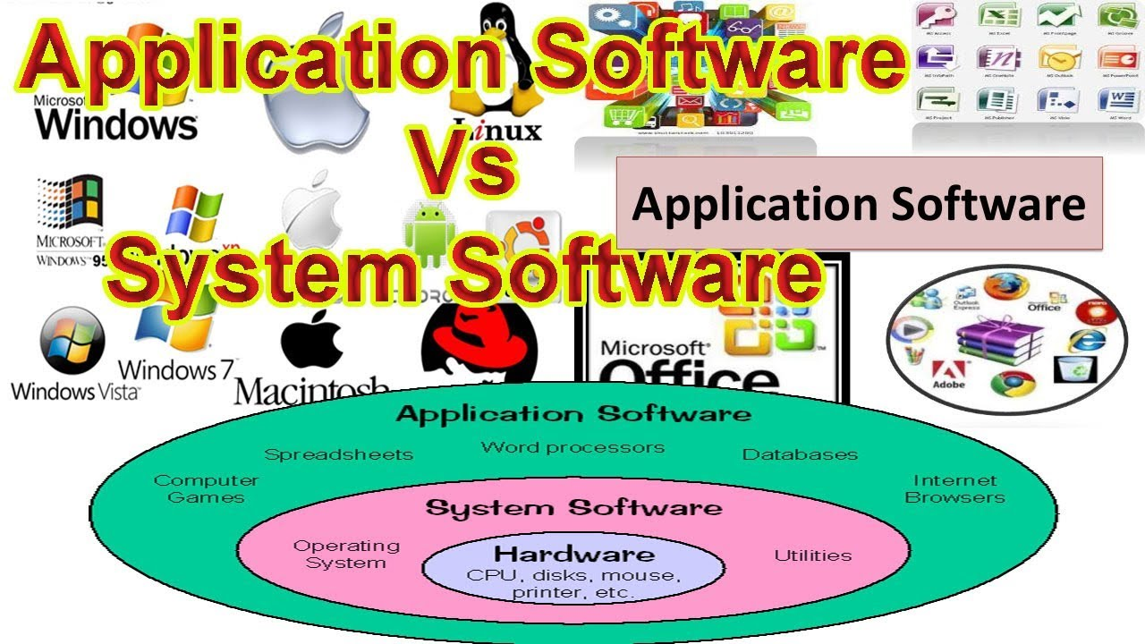 comparison between application software and system software The main difference between system software and application software is that the system software helps to run the computer hardware and application software while the application software helps to achieve a specific user requirementexamples of system software are operating systems, languages processors, and device drivers while a few examples of application software are word processor.