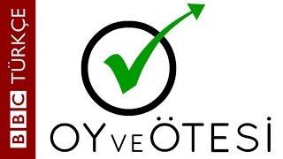 Oy ve Ötesi: 7 Haziran'da seçim güvenliği - BBC TÜRKÇE