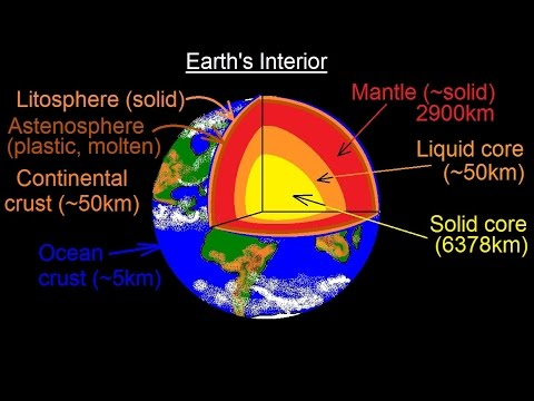 Astronomy   Ch  9  Earth as a Planet  7 of 22  Earth s Interior     Astronomy   Ch  9  Earth as a Planet  7 of 22  Earth s Interior
