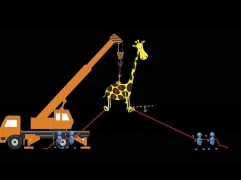 2D FBD Interactions-Cables
