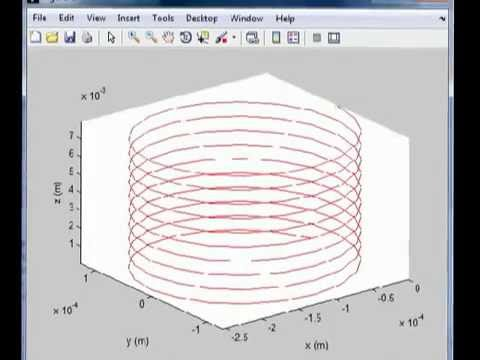 Cyclotron Motion of Electron