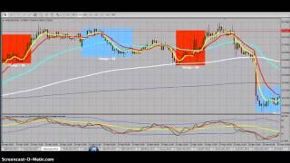 Understanding The Forex Market MMM#1