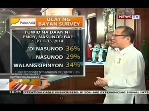 BT: Ulat ng bayan survey