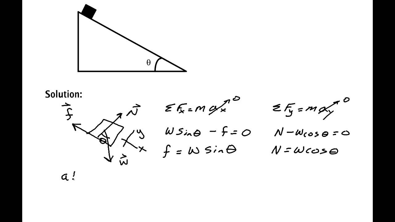 Example of static friction