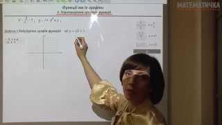 Урок. Перетворення графіків функцій. (Преобразование графиков функций)