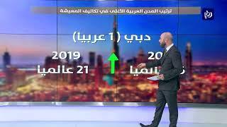 تعرف على أكثر المدن في غلاء المعيشة بالعالم خلال العام 2019 - (27-6-2019)