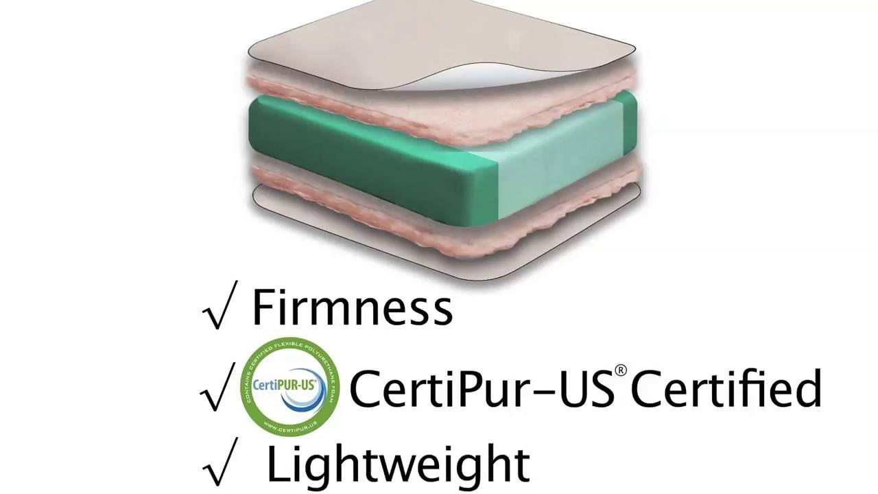 sealy soybean natural rest foam crib mattress - Sealy Crib Mattress