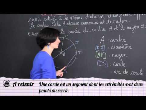 Le cercle - Géométrie plane - Maths 6e - Les Bons Profs