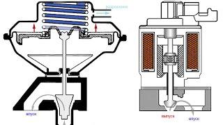 opel Vectra, 1.6l, 1998, Клапан рециркуляции выхлопных газов