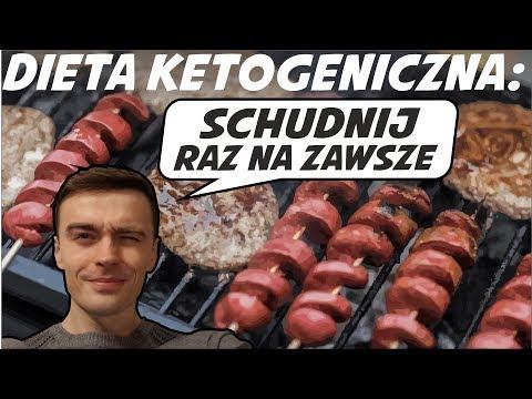 Ketoza Schudnij Raz Na Zawsze Youtube