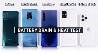 Nova 7i / Redmi Note 9 Pro / Realme 6 / Samsung A71 / iPhone 11 Pro Battery Drain & Heat Test