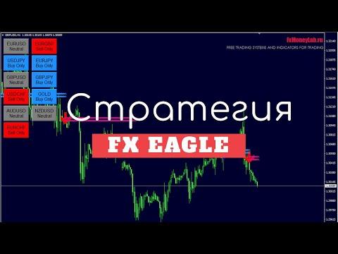 Самая простая стратегия Forex Eagle