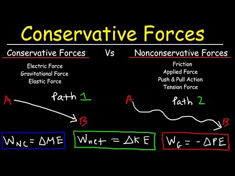 Conservative & Nonconservative Forces, Kinetic & Potential Energy, Mechanical Energy Conservation