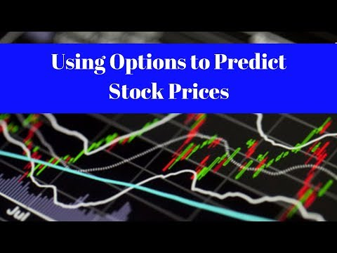 Using Options to Predict Stock Prices [NVDA]