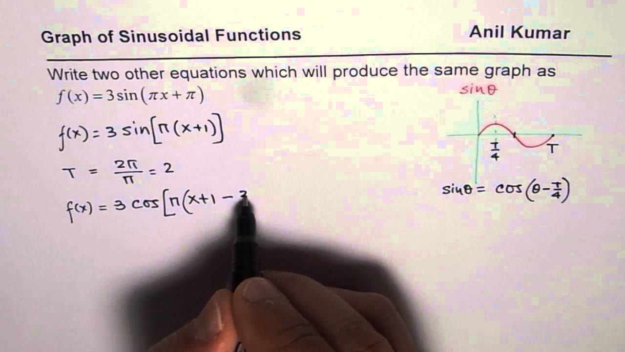 how to write four equivalent equations for graph of sinusoidal
