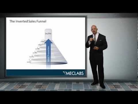 15 years of marketing research in 11 minutes