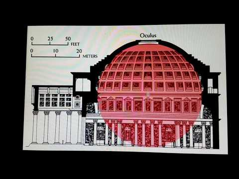Pantheon Former Roman Temple