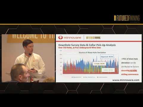 Future Of Mining Australia 2019 - Minnovare Insight Presentation