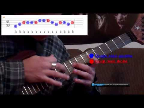 Bloodmeat: Tapping Tutorial