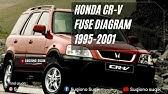 Fuse Box Location And Diagrams Honda Cr V 2000 2001 Youtube
