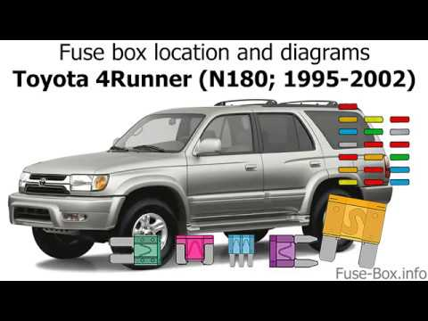 Fuse box location and diagrams: Toyota 4Runner (N180; 1995-2002) - YouTube YouTube