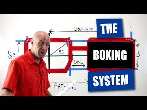 Optician Training - The Boxing System