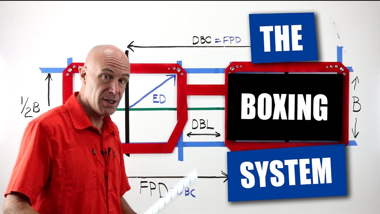 Optician Training - The Boxing System - YouTube