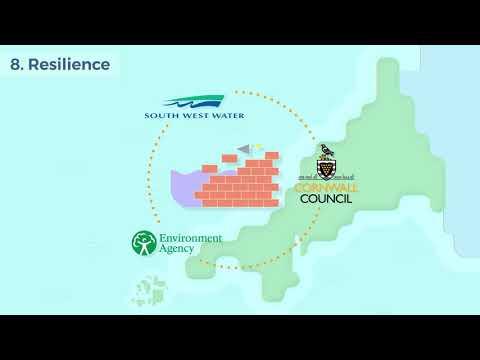 Introduction to flood and coastal defence devolution work