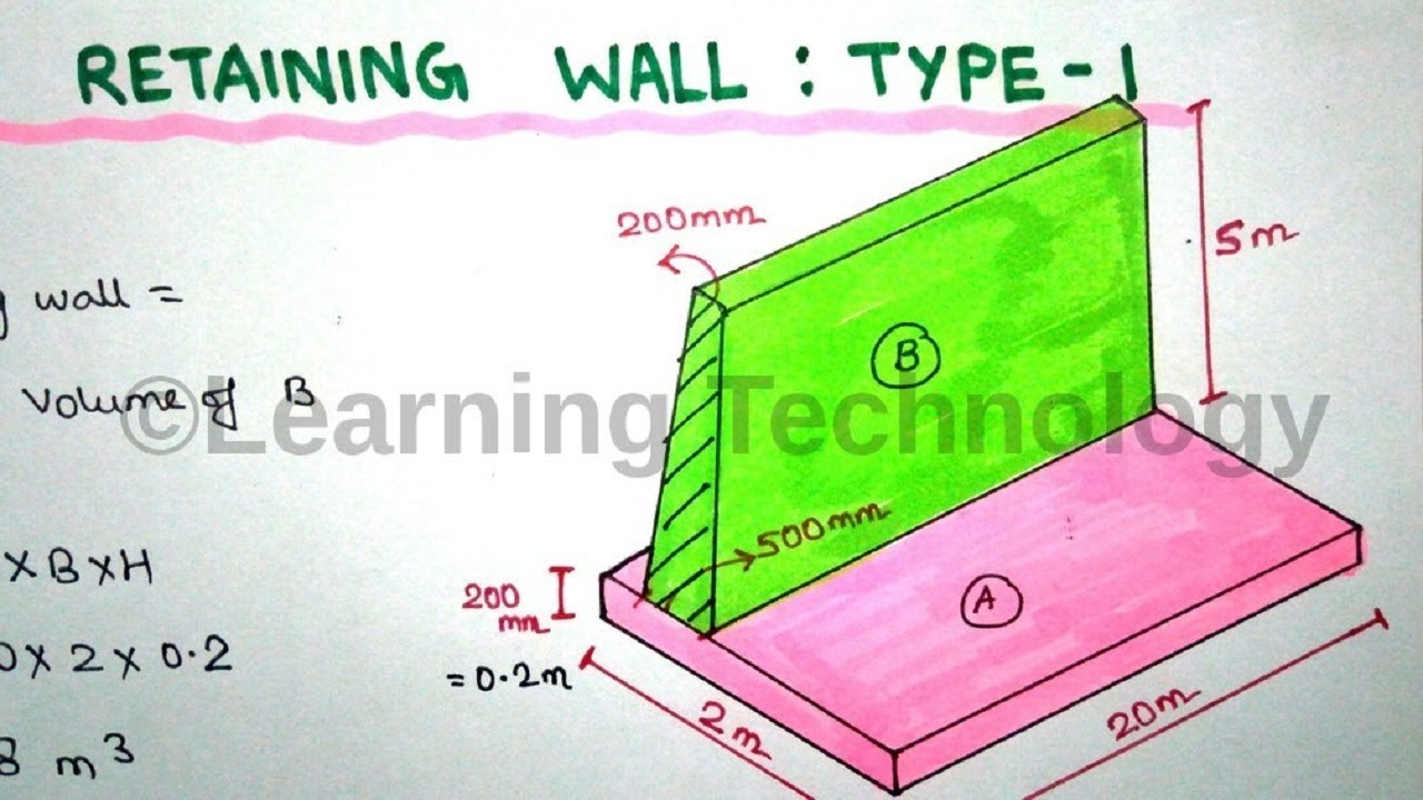 Concrete Volume Calculation Of Retaining Wall By Learning Technology Youtube
