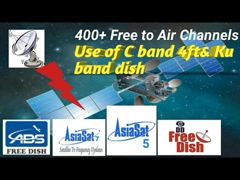 404 Free to air Channel in one 4ft C-band & Ku Dish