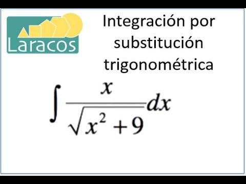 Integración por substitución trigonométrica 4