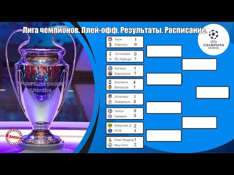 Лига Чемпионов. Результаты плей-офф. Определились первые неожиданные участники ¼ финала. Расписание